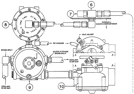 lpg engine diagram